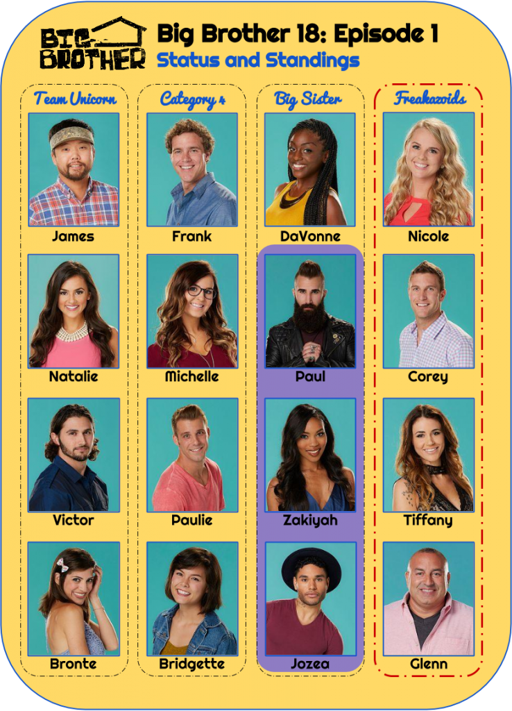 BB18_Ep1_Standings
