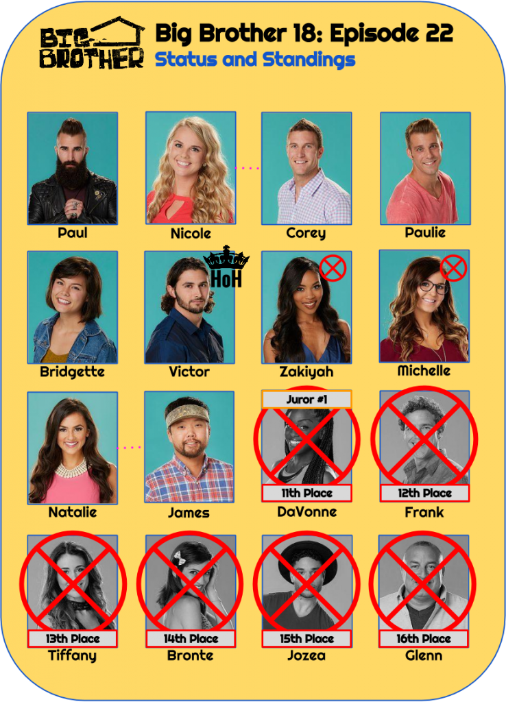 BB18_Ep22_Standings