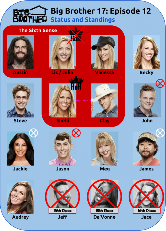 BB17_Ep12_Standings
