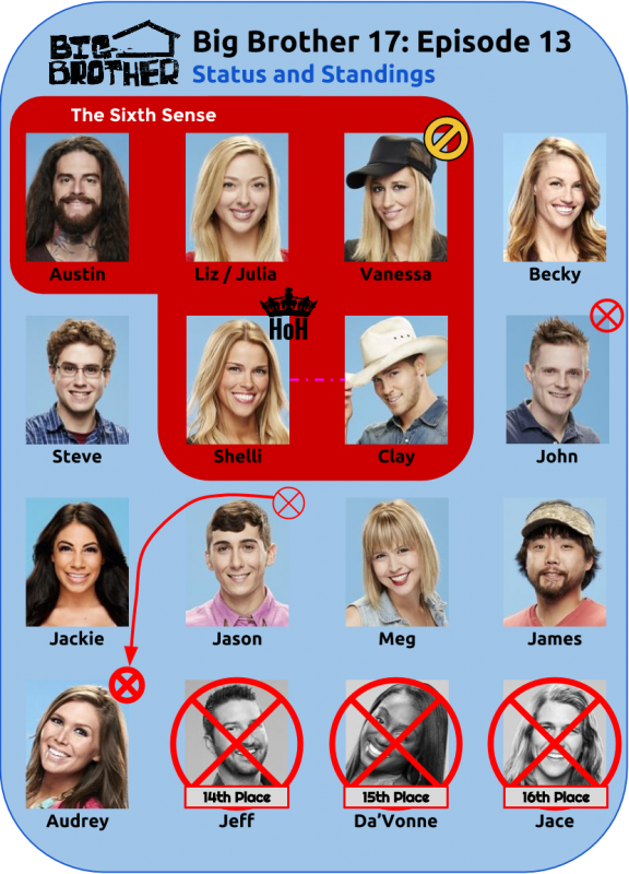 BB17_Ep13_Standings
