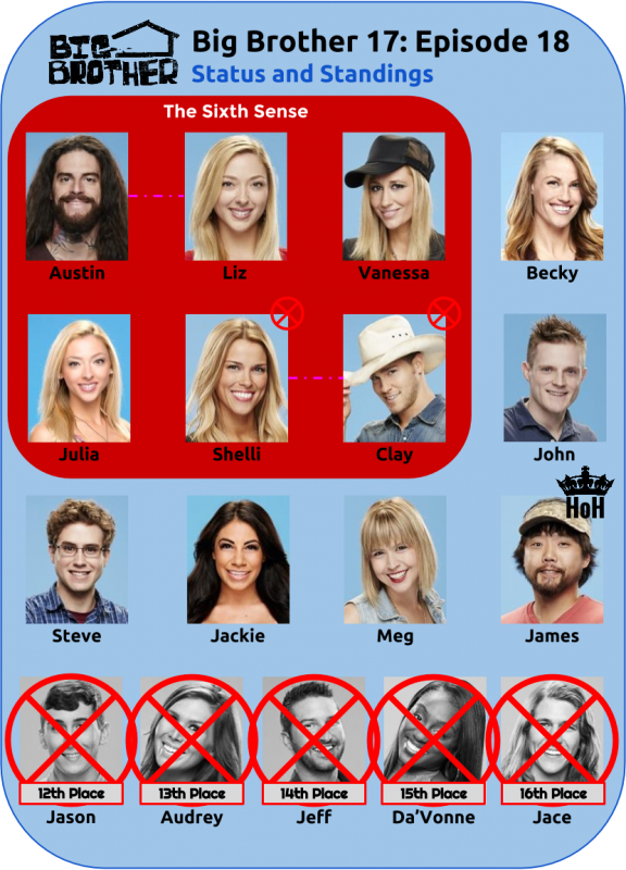 BB17_Ep18_Standings