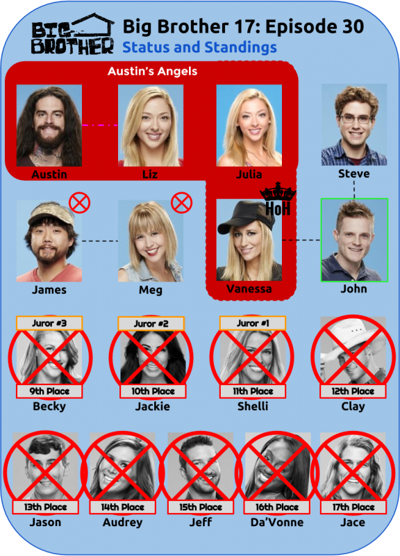 BB17_Ep30_Standings