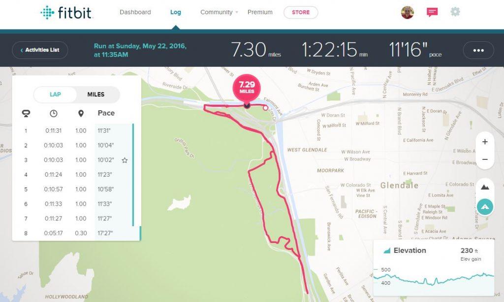 Sunday run - 22 May 2016 - 7 miles