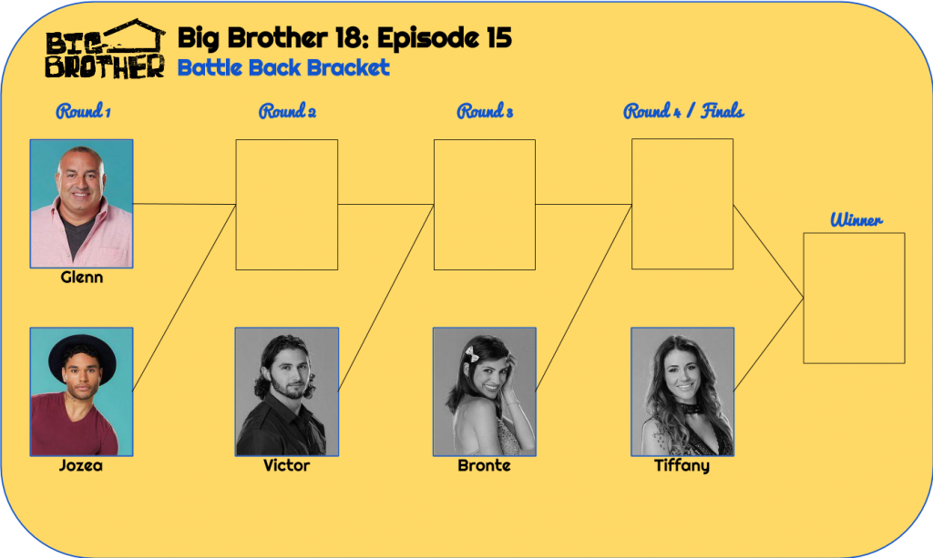 BB18_BattleBack_Bracket