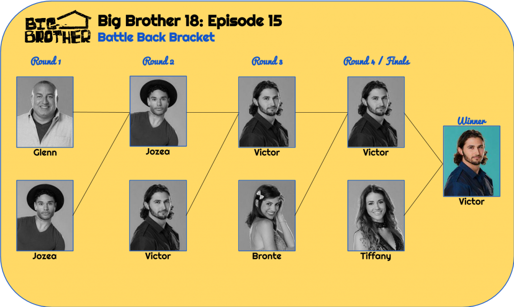 BB18_BattleBack_Bracket (4)
