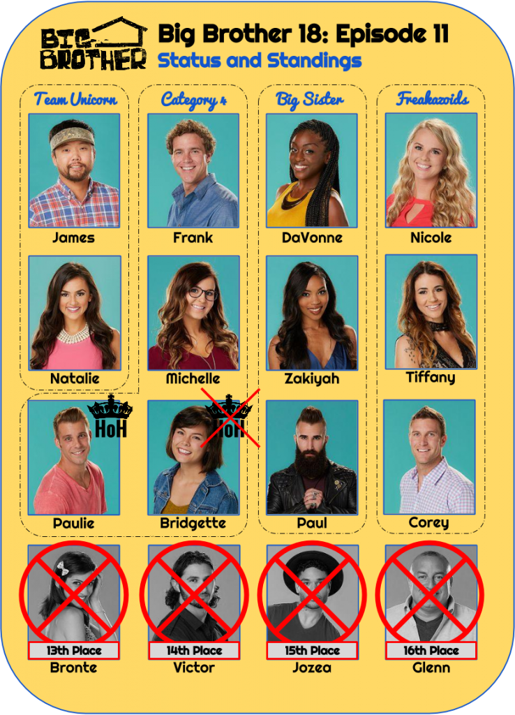 BB18_Ep11_Standings (1)