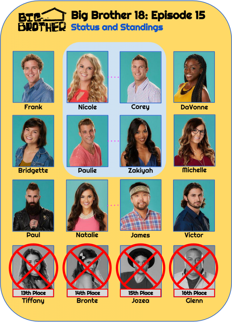 BB18_Ep15_Standings