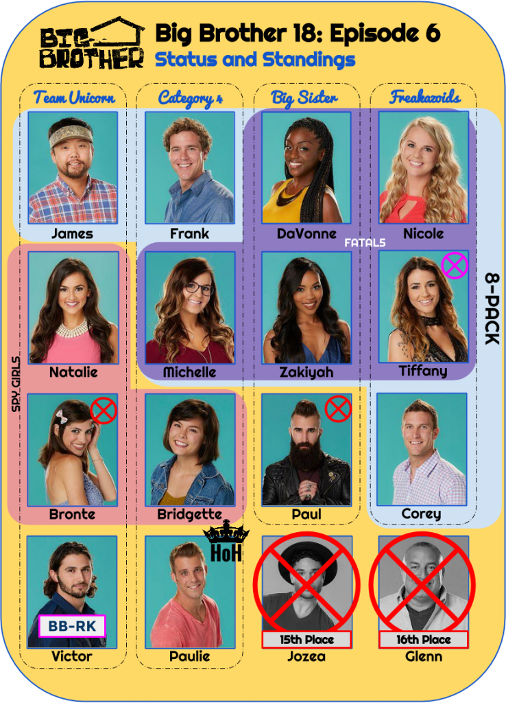 BB18_Ep6_Standings