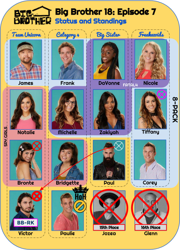 BB18_Ep7_Standings