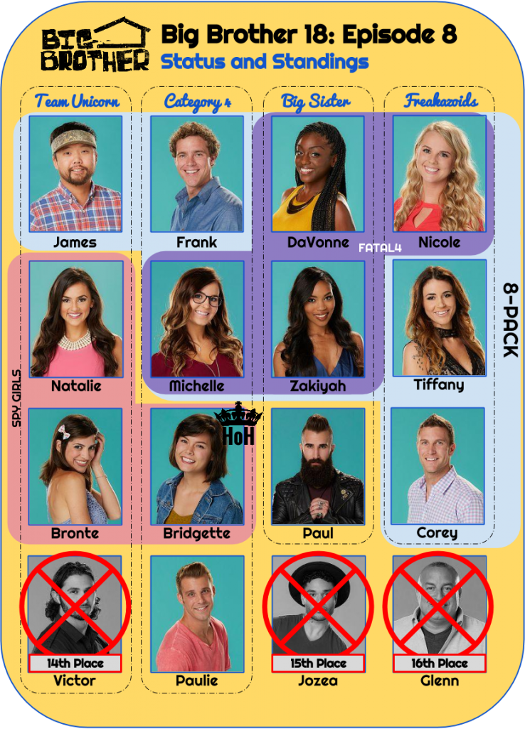 BB18_Ep8_Standings