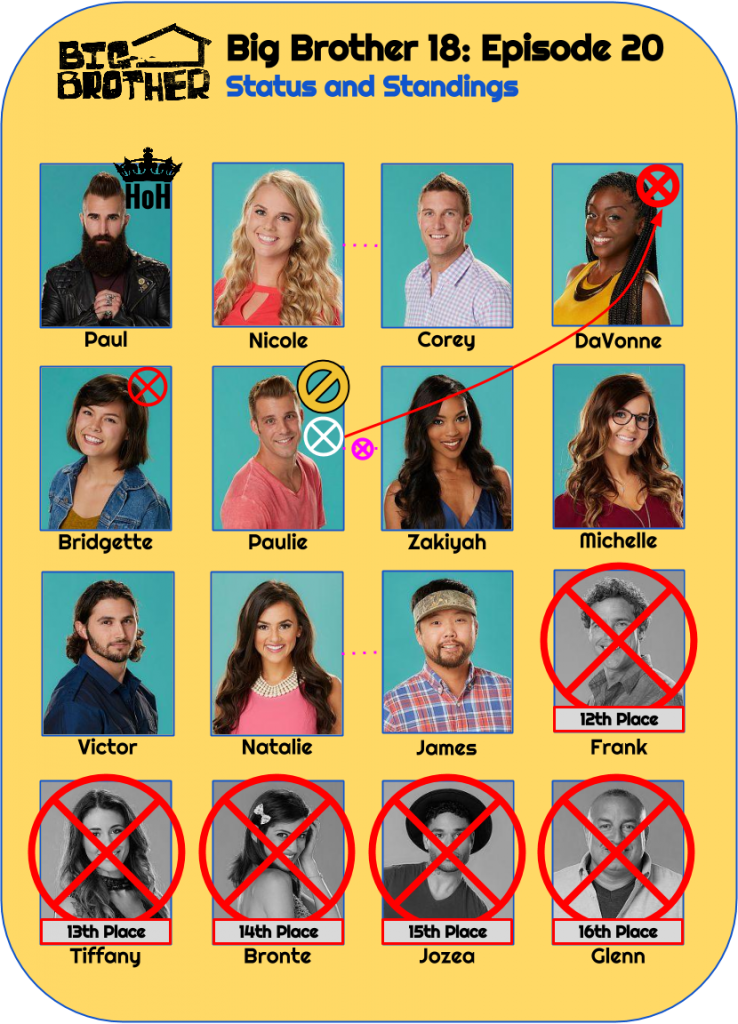 BB18_Ep20_Standings (1)